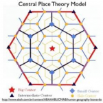 Fig. 3. Central place theory model